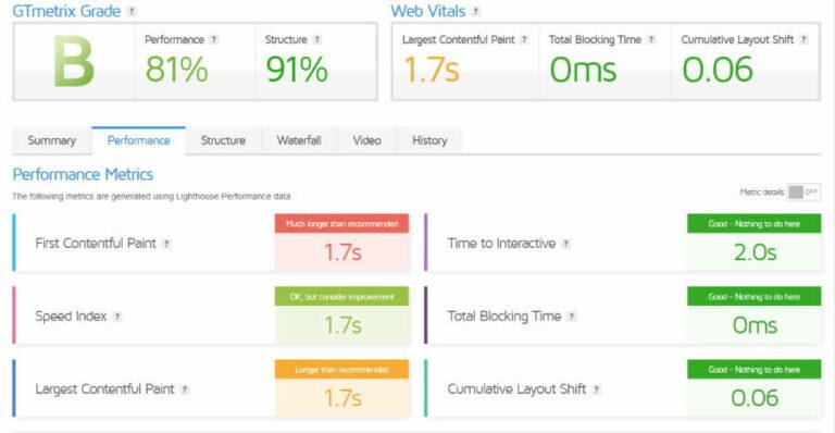 GTmetrix - scheda performance velocità sito